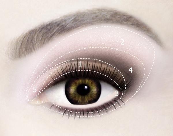 палетки теней для век Lancome Hypnose Palette Doll Eyes - пример макияжа
