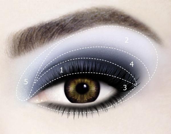 палетки теней для век Lancome Hypnose Palette Drama Eyes - пример макияжа