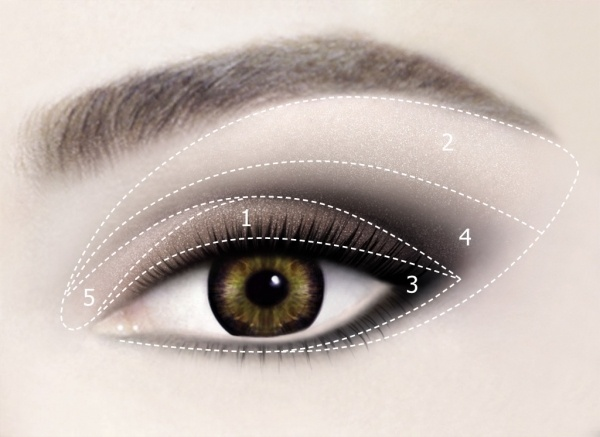 палетки теней для век Lancome Hypnose Palette Star Eyes - пример макияжа
